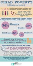 Child Poverty 2017 infographic- if you require an accessible version or transcript, please email info@gcph.co.uk