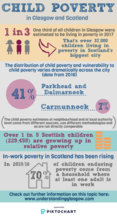 Child Poverty update 2019